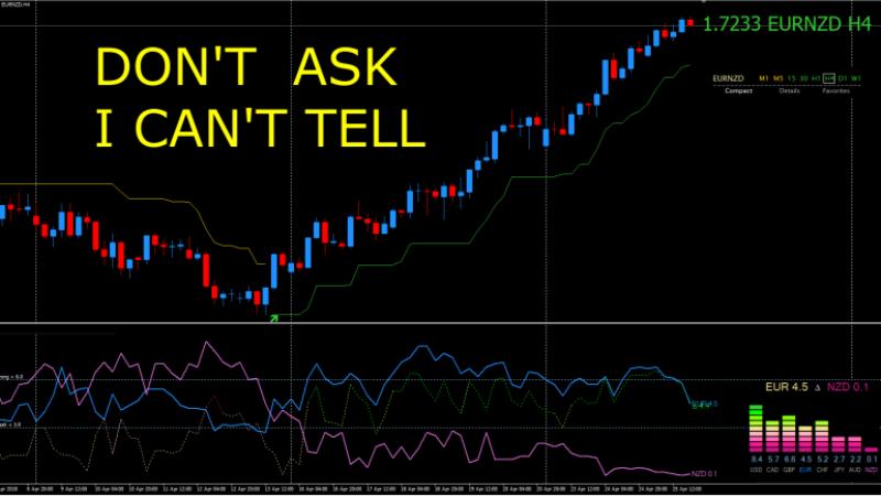 Market Reversal Indicator Non Repainting