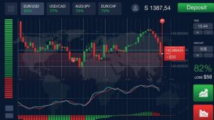 What is Binary Option for Trader